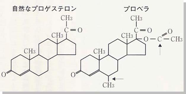 天然型プロゲステロンと合成ホルモン(プロベラ)